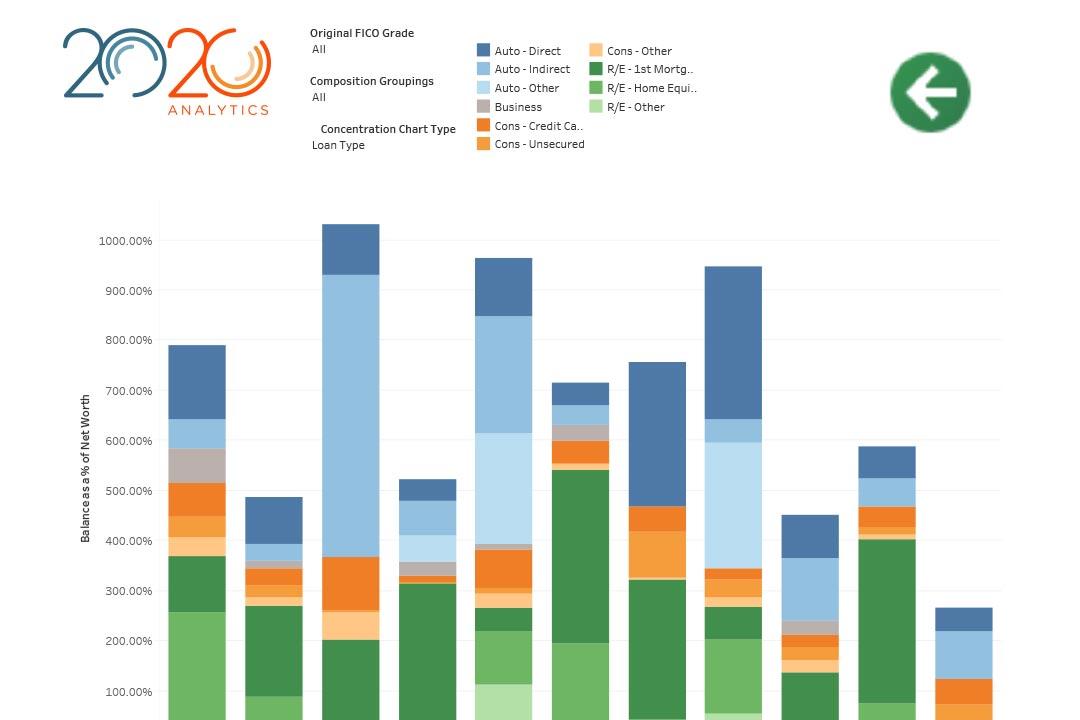 2020-Analytics-Platform